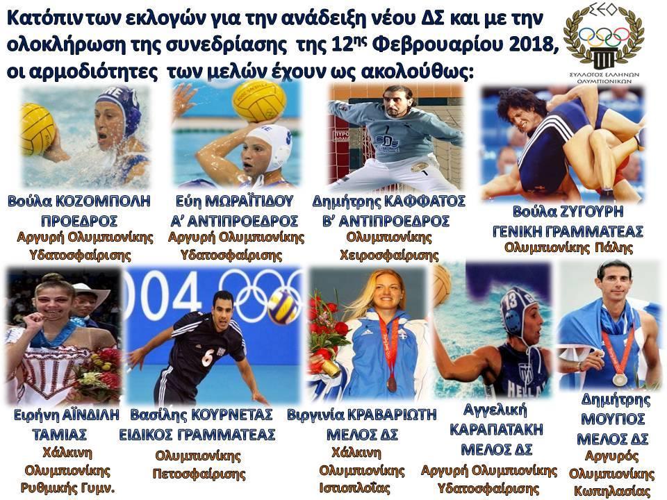 Σύλλογος Ελλήνων Ολυμπιονικών